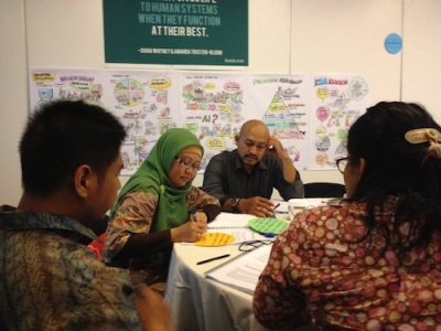 Dialog Kelompok Appreciative Inquiry