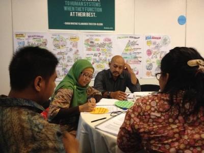 Dialog Kelompok Appreciative Inquiry